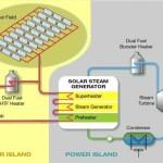 shams-1-solar-power-plant-1
