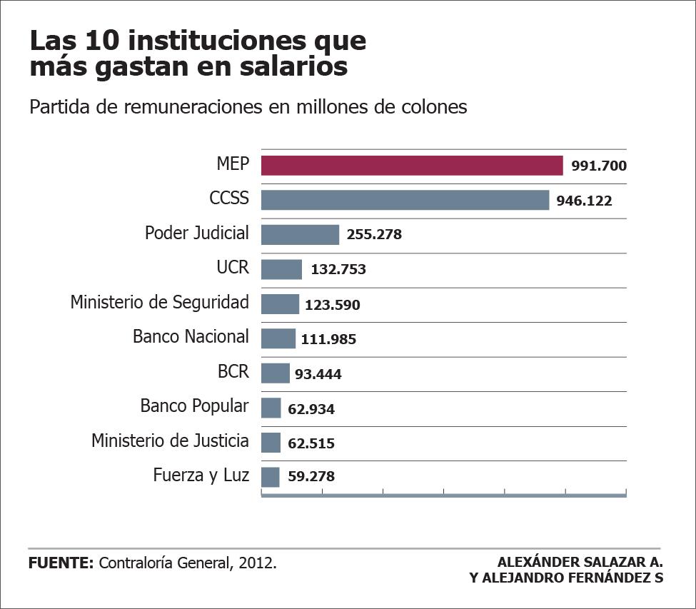 MEP-encabeza-lista_ELFIMA20130924_0014_1