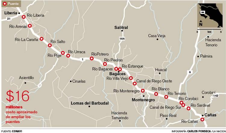 Expansion includes the building of 21 4-lane bridges. Graphic: La Nacion