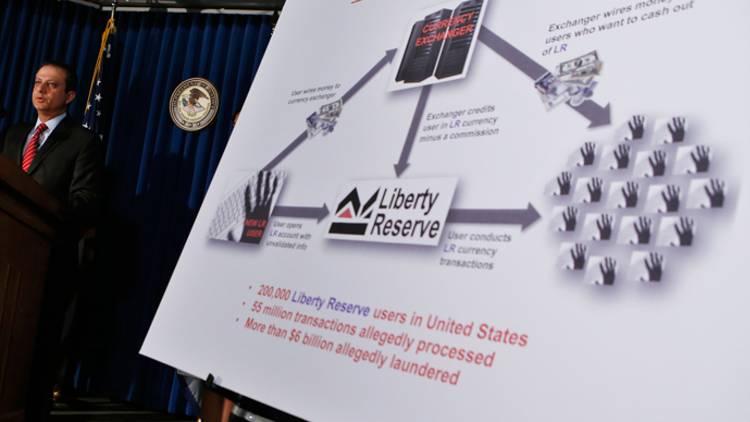 liberty-reserves