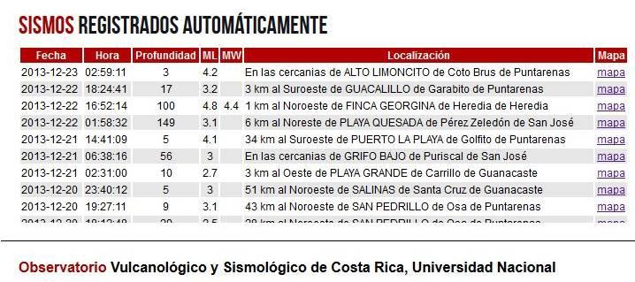 FireShot Screen Capture #023 - 'Observatorio Vulcanológico y Sismológico de Costa Rica' - www_ovsicori_una_ac_cr