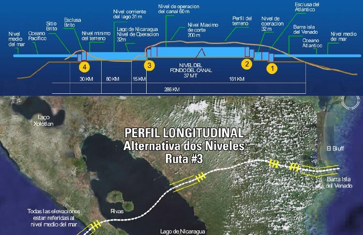 Canal-Nicaragua