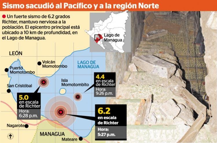 Photo La Prensa Nicaragua