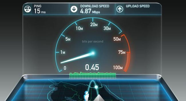 Speed test of Cable Tica cable connection with similar high speed service, at twice the cost