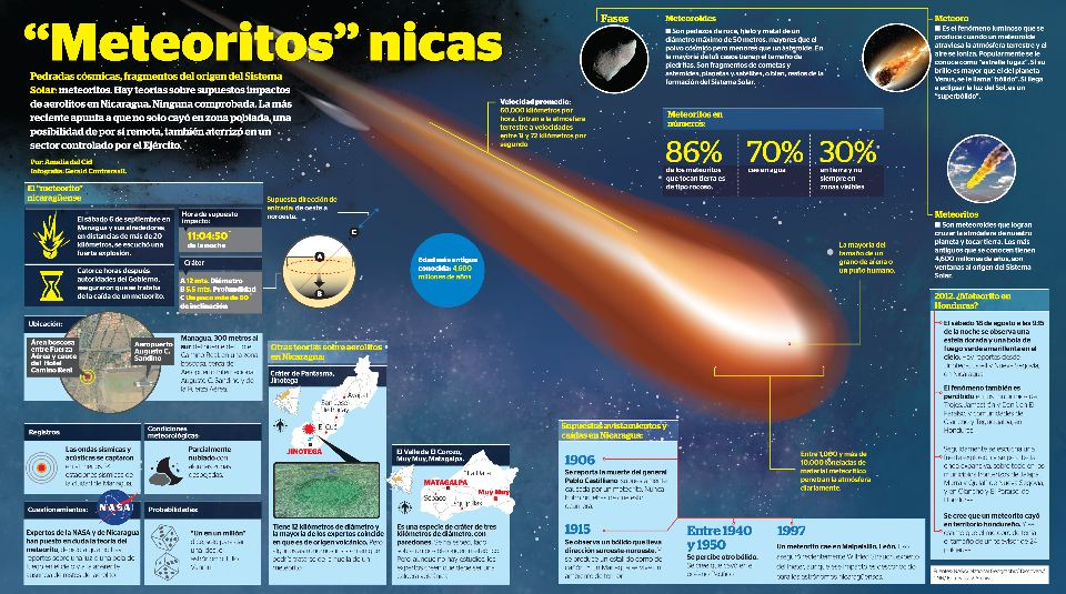 Image from La Prensa. Click here for enlarge.