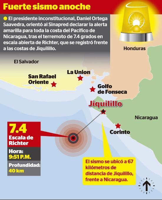Graphic by La Prensa in Nicaragua