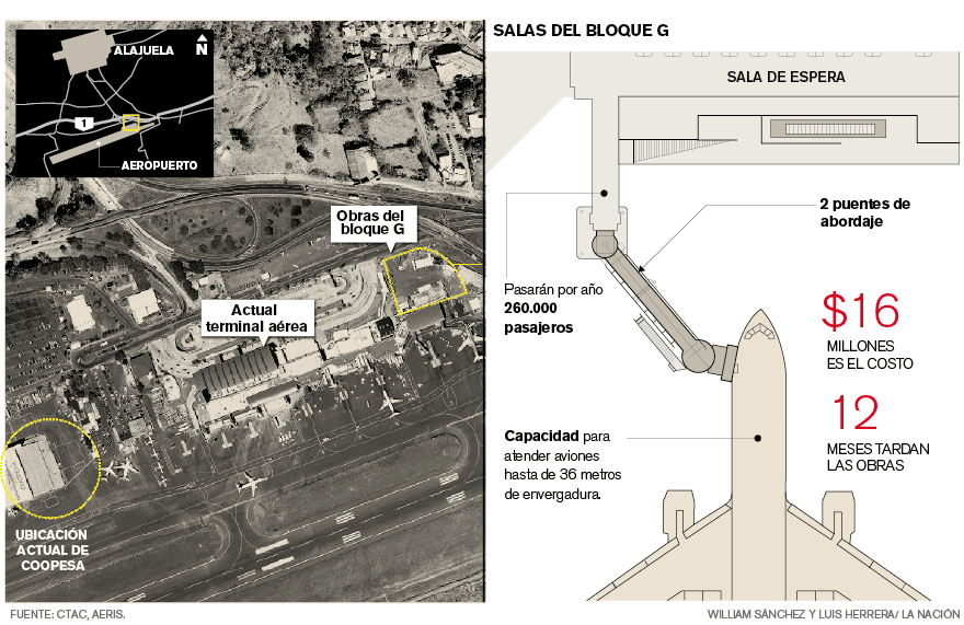 aeropuerto_LNCIMA20150104_0147_1