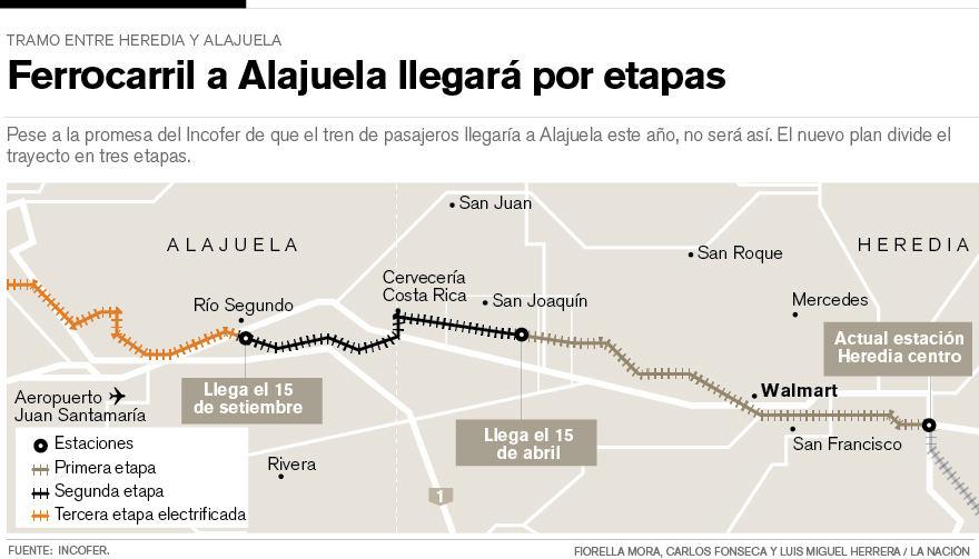ferrocarril-Alajuela-Incofer_LNCIMA20150215_0202_1