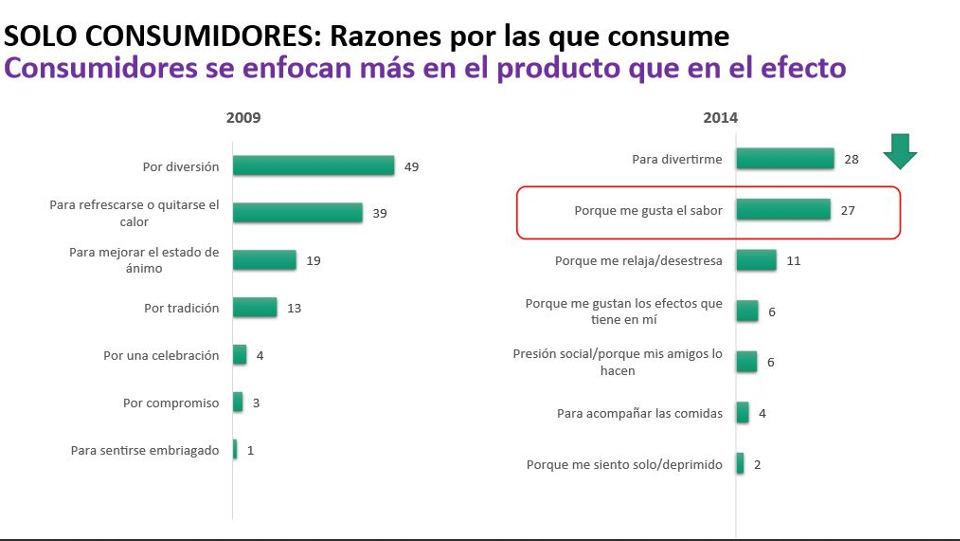 alcohol-consumption-costa-rica52280