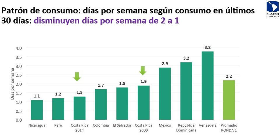 alcohol-consumption-costa-rica52282