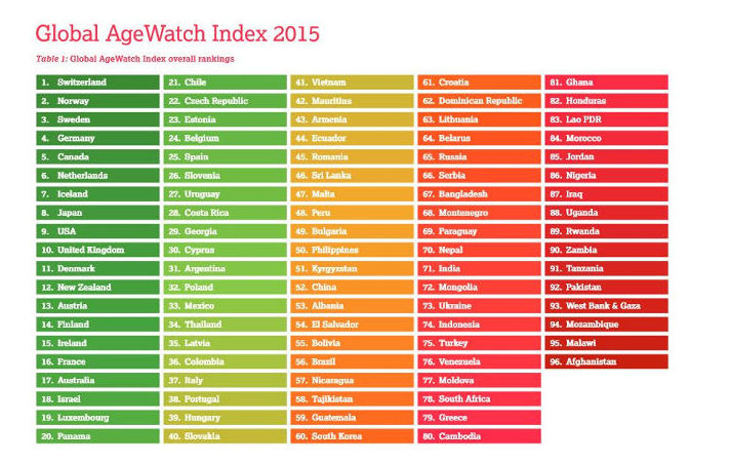 global-agewatch-index-2015-insight-report541