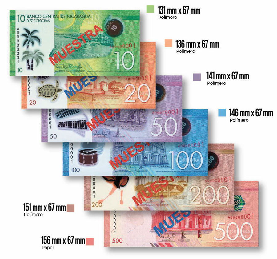 Nicaragua Gets New Bills More Colourful Attractive And Safer Q Costa Rica