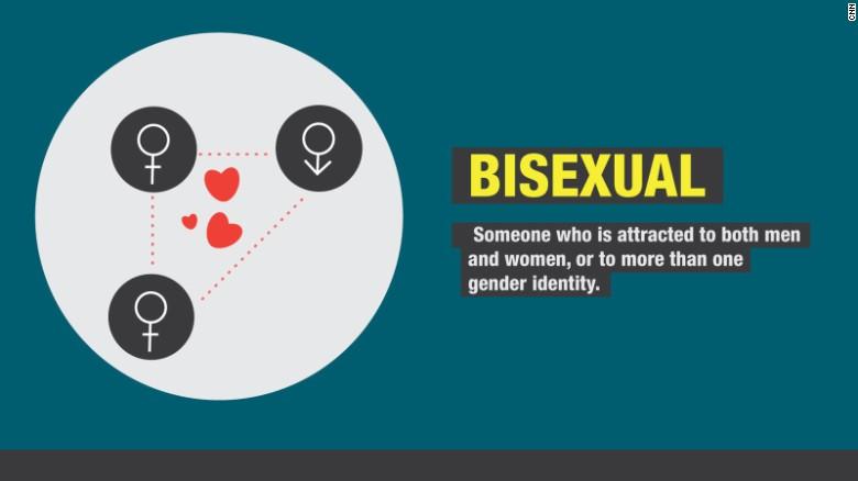 151106113356-gender-sexuality-bisexual-exlarge-169