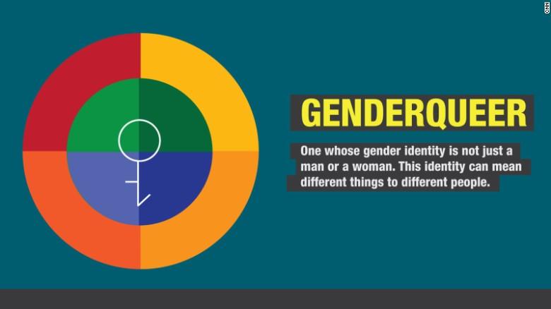 151106113553-gender-sexuality-genderqueer-exlarge-169