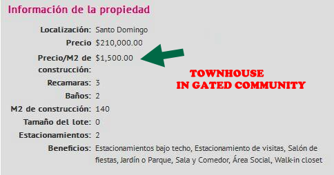 Costa Rica real estate price m2 a