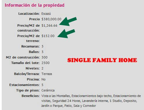 Costa Rica real estate price m2 b