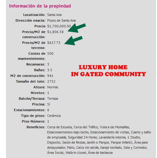 Costa Rica real estate price m2 c