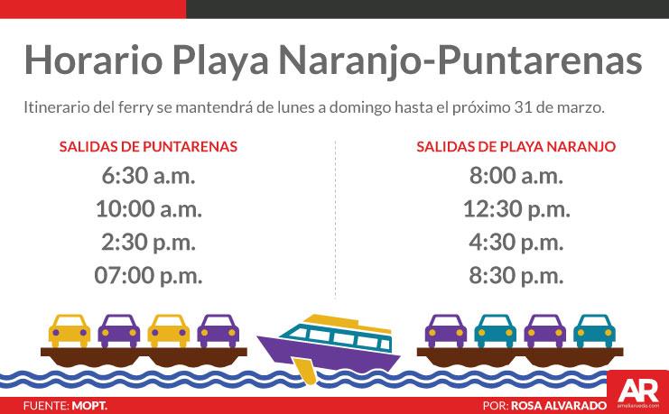 011215_horario_ferry_playa_naranjo_puntarenas