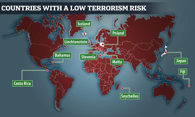 Countries with a low threat from terrorism according to latest Foreign Office advice Read more: http://www.dailymail.co.uk/travel/travel_news/article-3549983/Still-worried-summer-holiday-safest-places-visit-Europe-include-Iceland-Slovenia-Malta.html#ixzz46qD7i9qM Follow us: @MailOnline on Twitter | DailyMail on Facebook