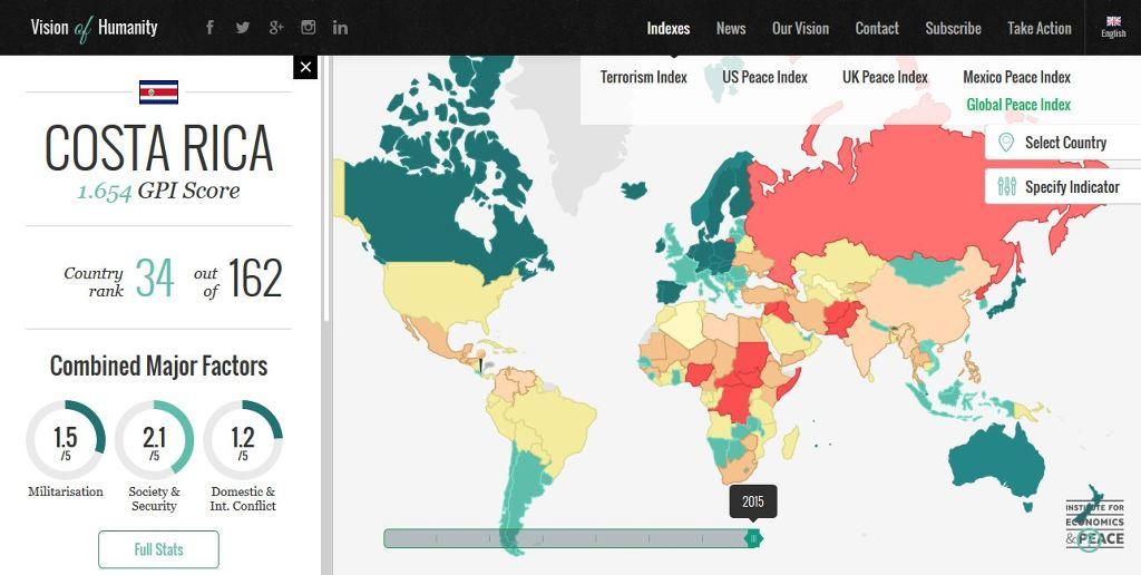 Global Peace Index  The world's leading measure of national peacefulness, the GPI measures peace according to 23 qualitative and quantitative indicators.