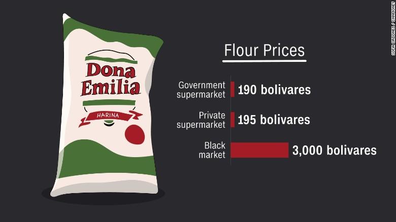 160721103841-venezuelan-food-crisis-flour-exlarge-169