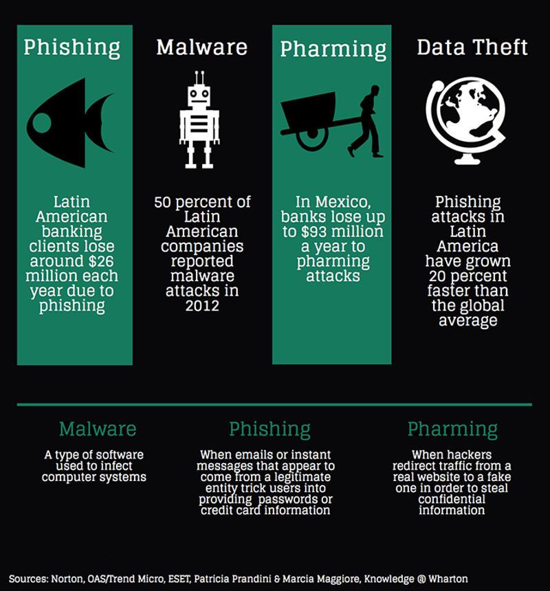 16-09-23-cybercrimegraphic2