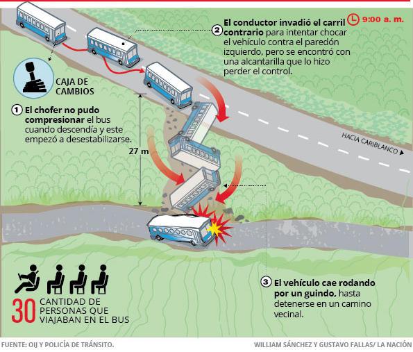 accidente-bus-cinchona_1