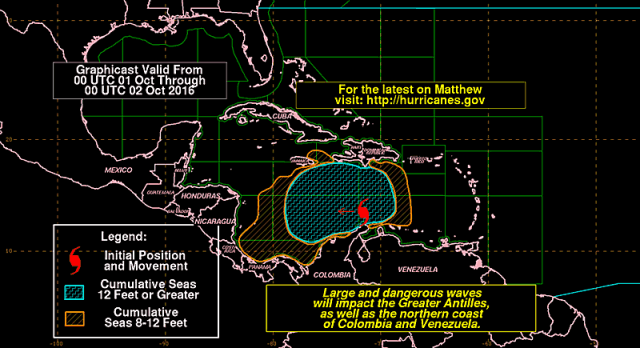 """Costa Rica Issues """"Green Alert"""" For Caribbean and South Pacific For Hurricane Matthew"""