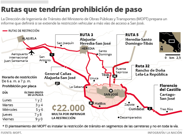 The idea was to extend the vehicular restricion of San Jose to routes leading to and from the capital city as shown on this infograph by La Nacion