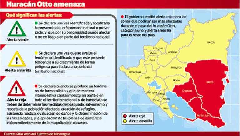 Rare hurricane bearing down on Nicaragua, Costa Rica