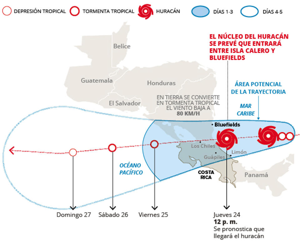 Graphic by La Nacion from information by the National Hurricane Center and the Instituto Meteorologico Nacional (IMN)