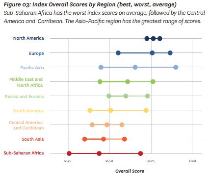 16-11-25-region-index