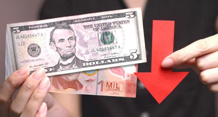 Costa Rica Dollar Exchange Falling