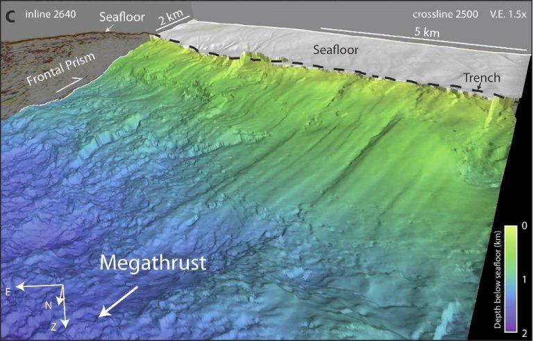 Acoustic imaging reveals hidden features of megathrust fault off Costa Rica