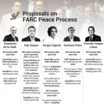 21-05-18-Proposals-FARC-peace-process-Colombia-elections-InSight-Crime-951×1024