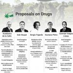 21-05-18-Proposals-drugs-Colombia-elections-InSight-Crime-1024×1015