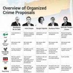 21-05-18-Proposals-organized-crime-Colombia-elections-InSight-Crime-976×1024