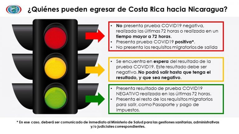 Nicaraguans traveling to their country from Costa Rica must have negative proof of Covid-19