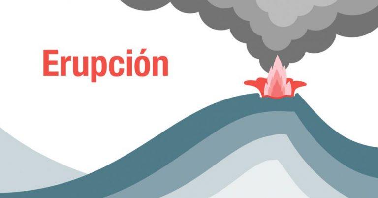 Ovsicori reports eruption of the Rincón de la Vieja volcano