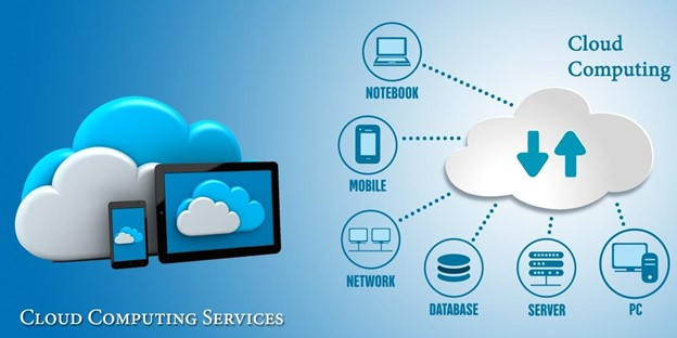 Business Benefits of Cloud Services Explained