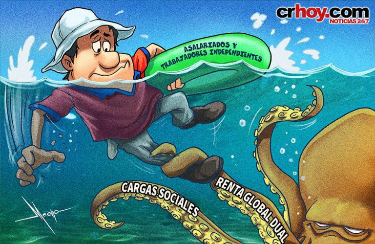 Global Dual Income and social charges would drown the Ticos